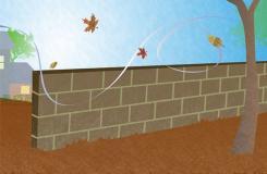 如何预防土壤侵蚀 防止土壤侵蚀的方法
