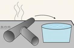 焊接圖片教程 怎么樣焊接