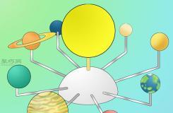 用金属丝和泡沫做太阳系模型方法 一起学太阳系模型如何做