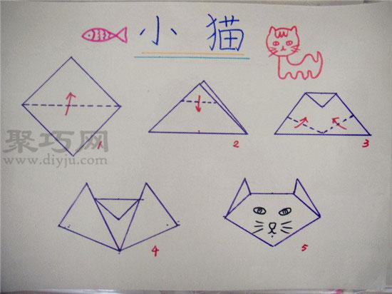 幼儿园小班折纸教案 儿童折纸小猫 小猫的折法图片
