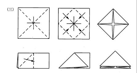 折紙的基本方法之對邊折