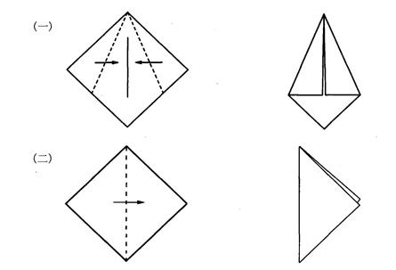 折紙的基本方法 對角折