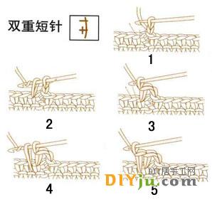 鉤針編織花樣-雙重短針
