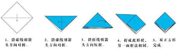 折纸基本折法:双正方形