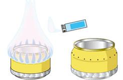易拉罐小制作:易拉罐自制酒精炉图解教程