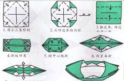 簡單的折有船篷的船圖解教程 七步學會折紙船