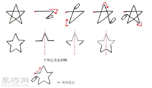 """""""星星""""的画法"""