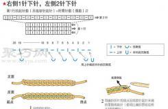 单罗纹针起针的织法 毛衣单罗纹起针法图解