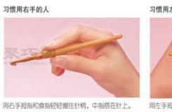 钩针拿针及拿线的方法 钩针的拿法图解教程