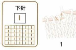 棒针编织符号详解 编织花样轻松学