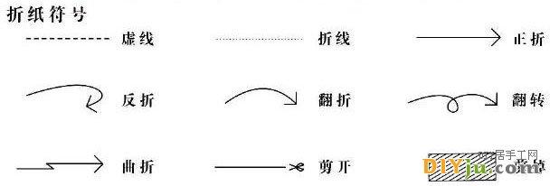 折纸基本符号