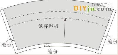 DIY布艺小花盆一次性的纸杯版型