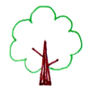 树的基本画法